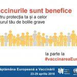 Săptămâna Europeană a vaccinării. 3 milioane de decese sunt evitate, anual, prin vaccinare