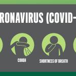 A apărut primul caz de Coronavirus confirmat în România. Măsuri recomandate pentru limitarea răspândirii virusului